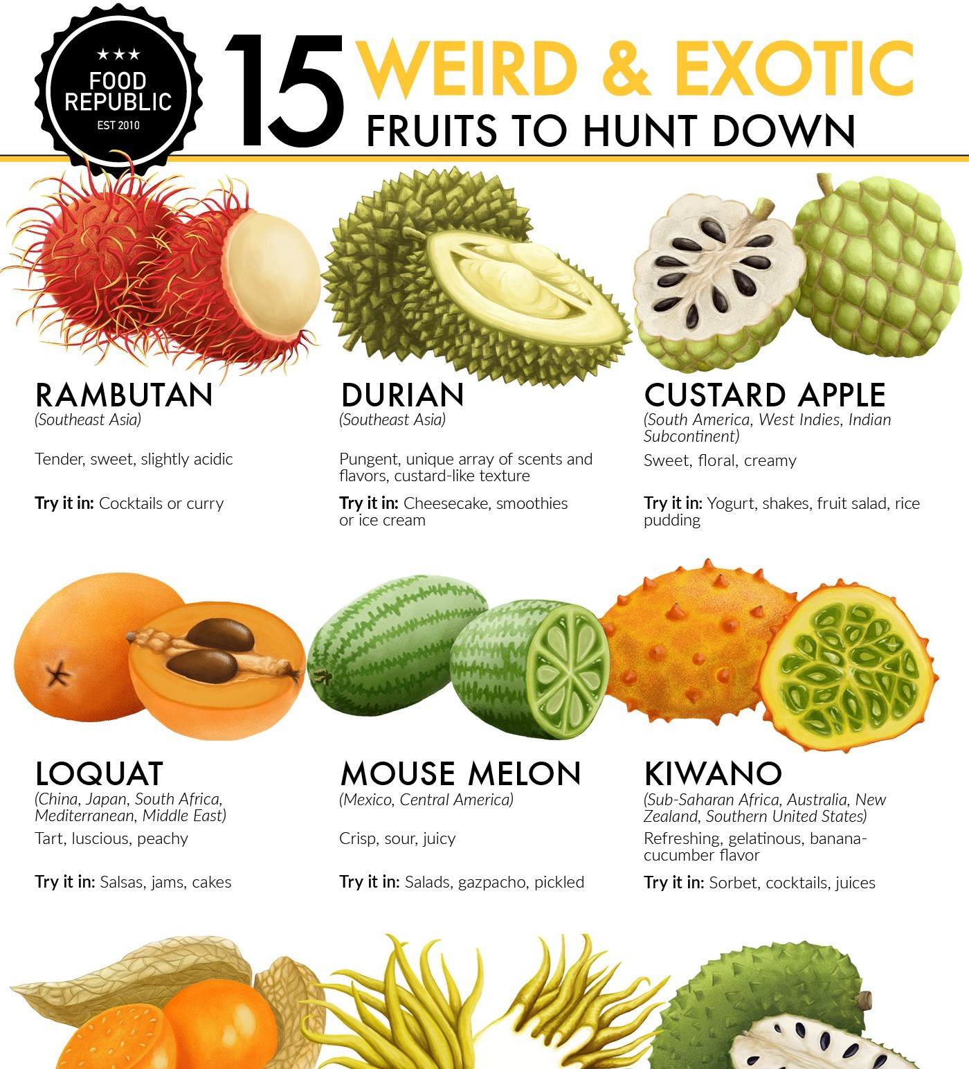 15 Exotic Fruits You Need To Try Right Now Infographic