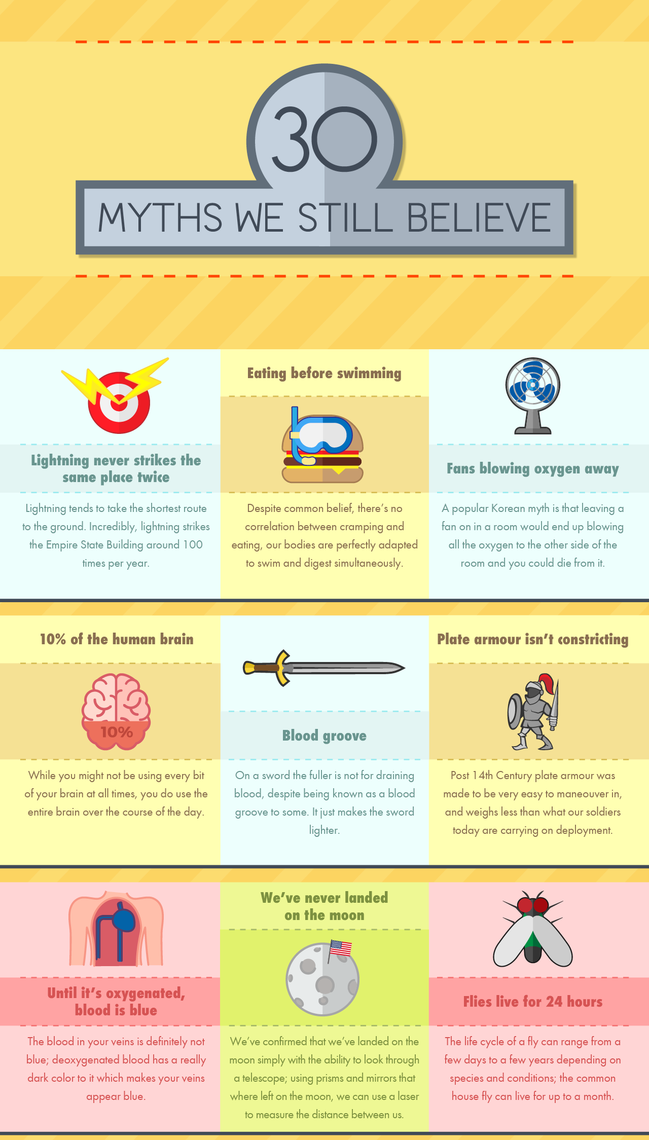 30-Myths-Infographic-