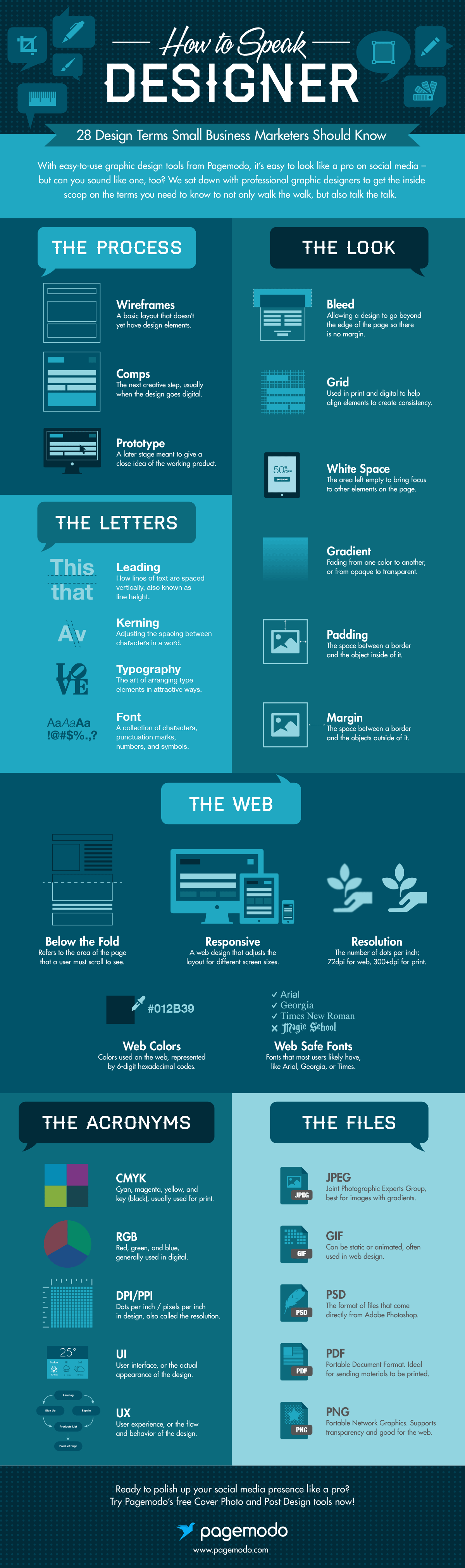 graphic design words everyone should know infographic - venngage