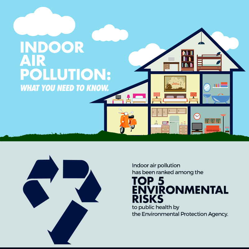 indoor air pollution  what you need to know
