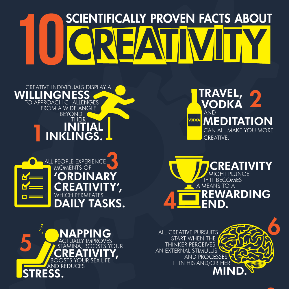 10 scientifically proven facts about creativity