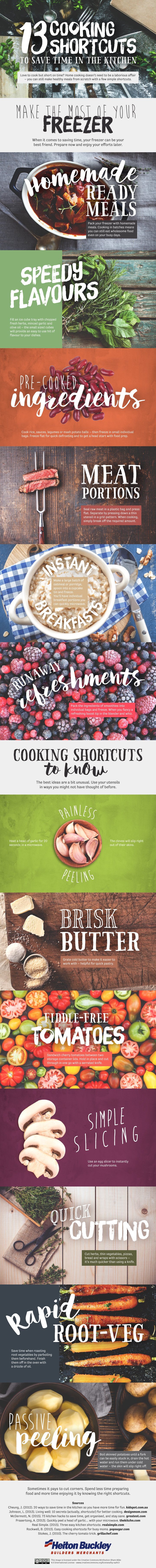 13 Cooking Shortcuts To Save Time In The Kitchen