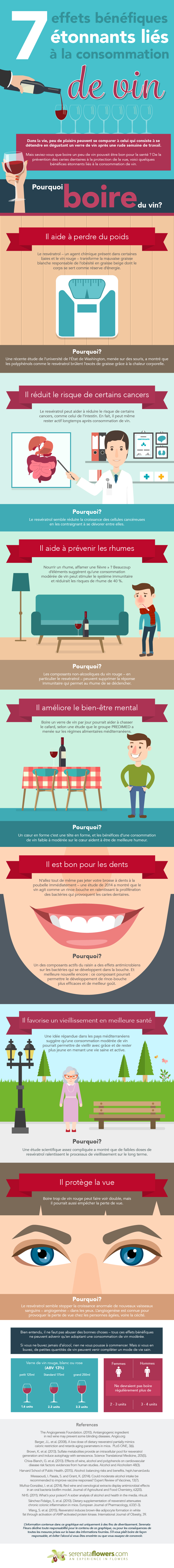 7 Unexpected Health Benefits Of Drinking Wine French