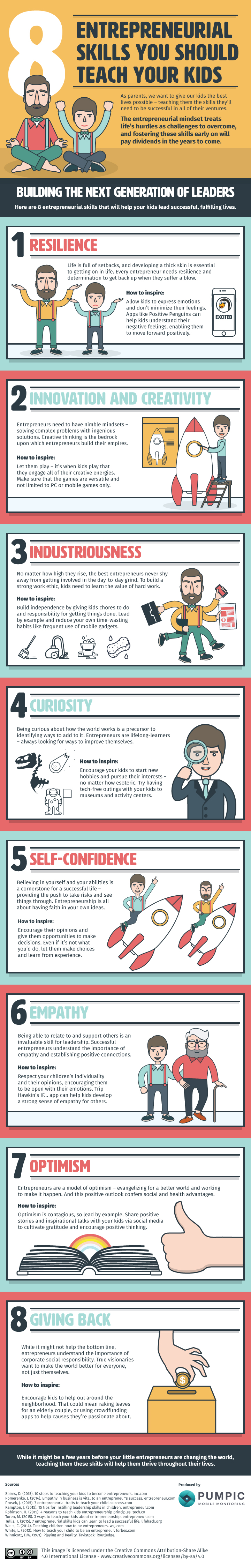 8 Entrepreneurial Skills Your Kids Need to Succeed in Life and Work (Infographic)