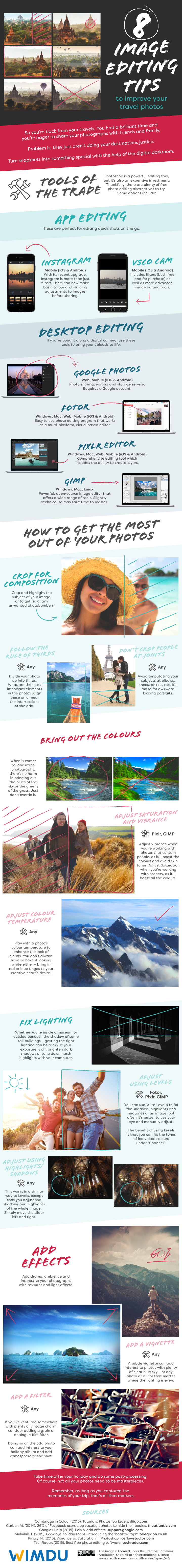 8 Image Editing Tips To Improve Your Travel Photos.Jpg