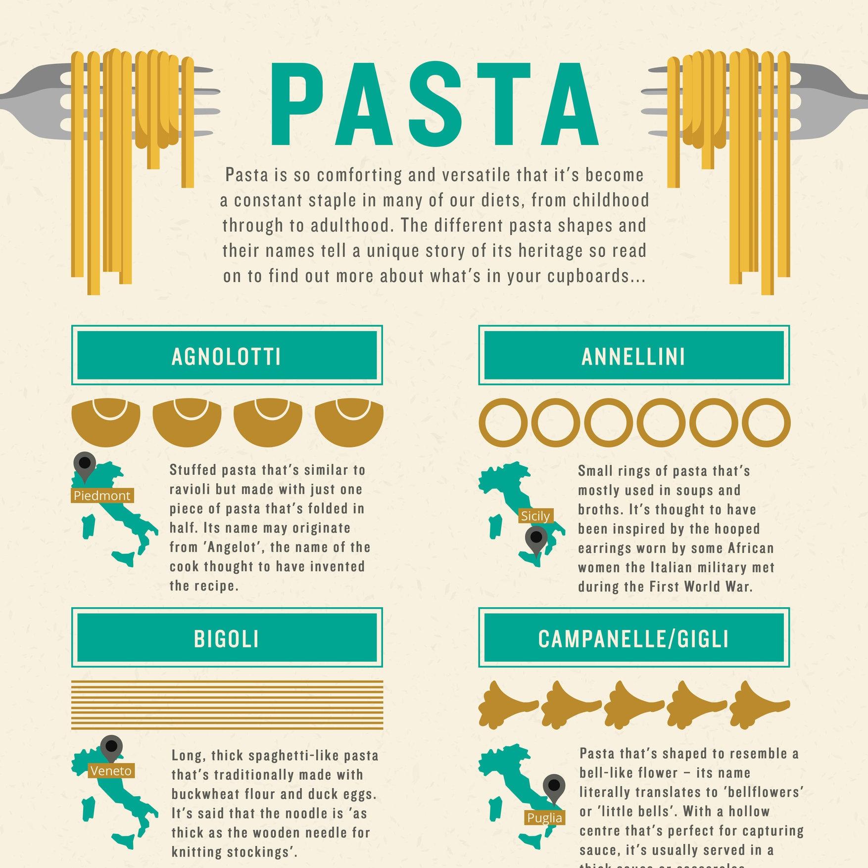 jamie u0026 39 s italian pasta