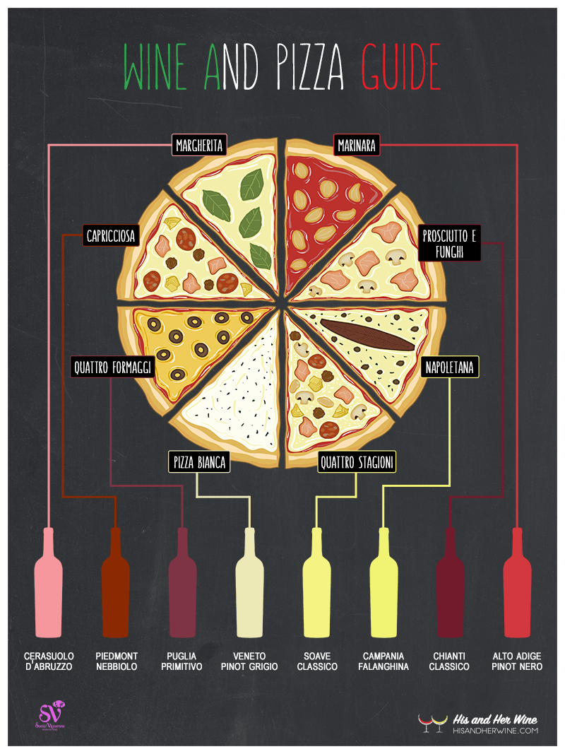 8 Best Decks Tarot Apokalypsis Images On Pinterest: The 8 Best Wines To Drink With Pizza