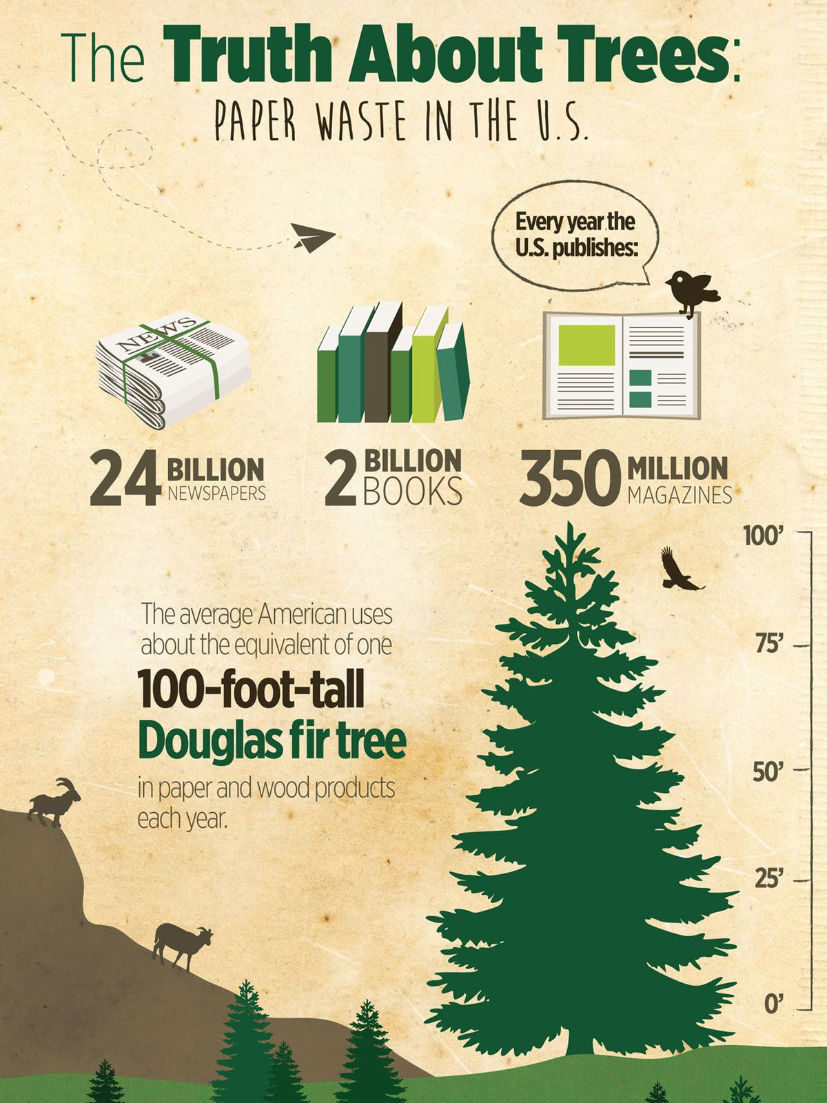 the truth about trees  paper waste in the us