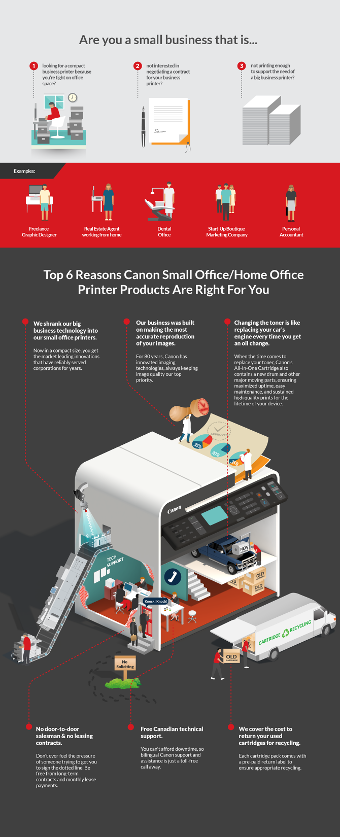 top 10 reasons canon small office home office printer