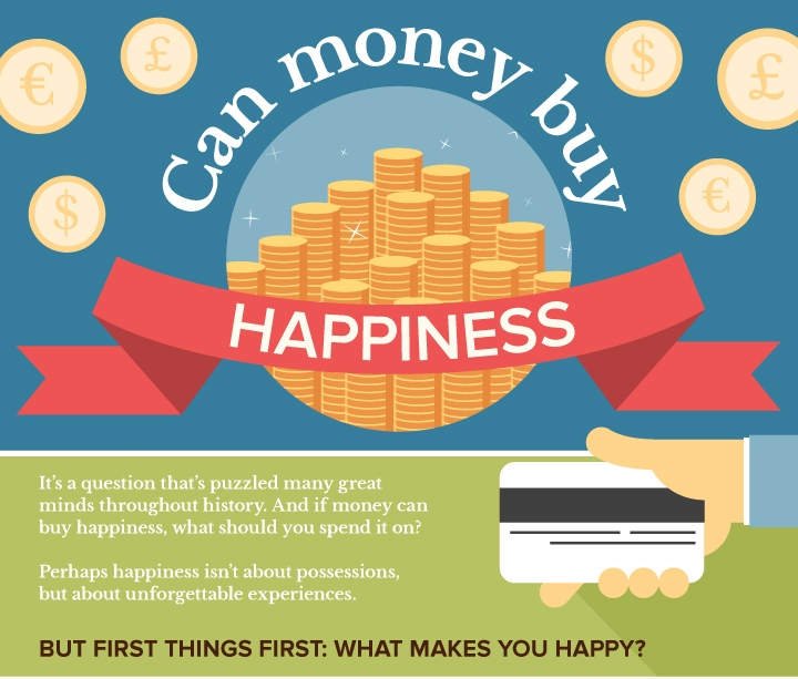 can money buy us happiness Money can't buy happiness several historical characters extol on the virtues of living simply and of the importance of faith, friendship, creativity and achievement over the pursuit of greater wealth.