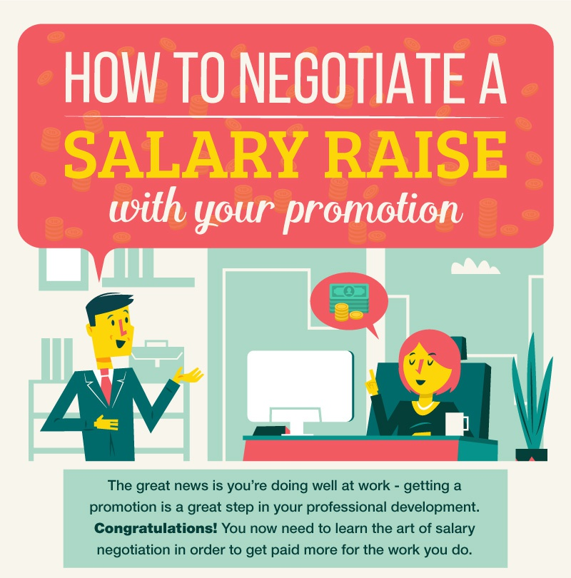 how to negotiate a salary raise with your promotion 1jpg