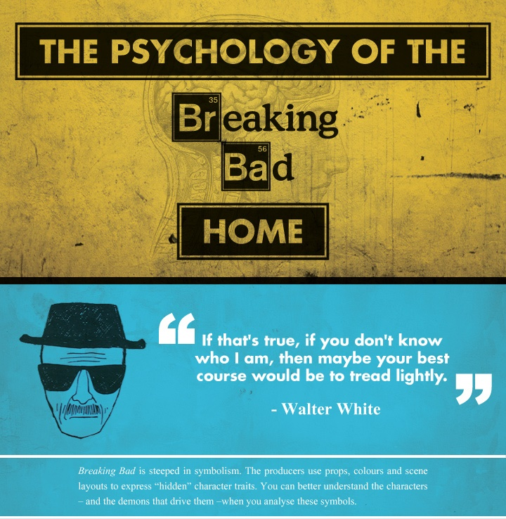 Psychology Of Breaking Bad Home 1000 Infographics Posters