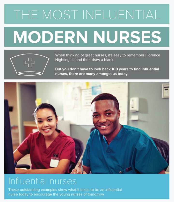 influential nurses 70 most influential nurses and midwives in the history of.