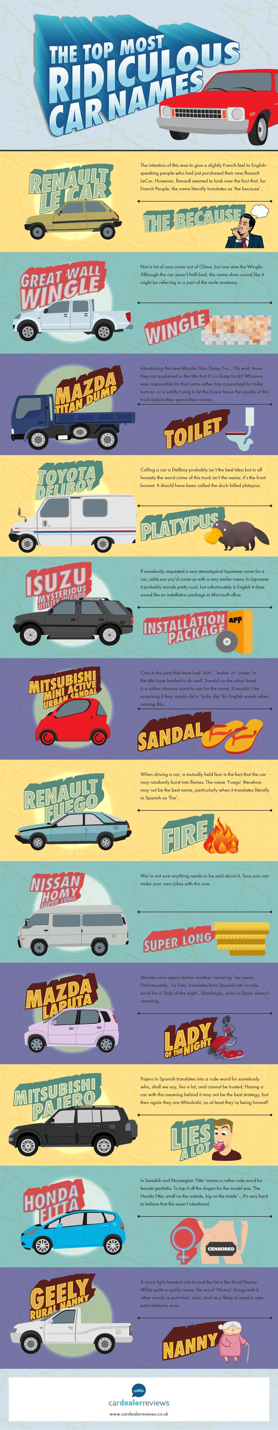 The Top Most Ridiculous Car Names