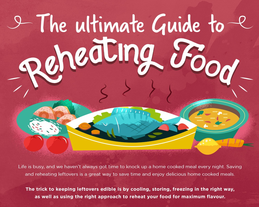 the ultimate guide to reheating food