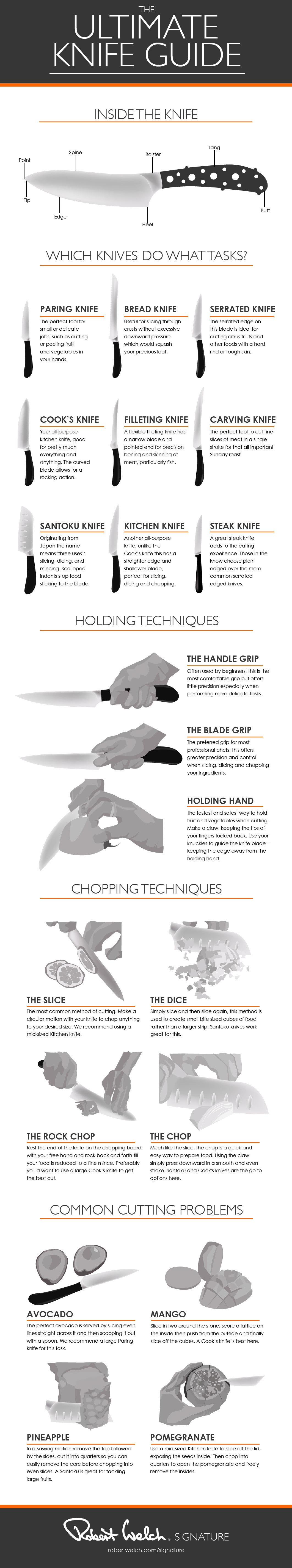 The Ultimate Knife Guide