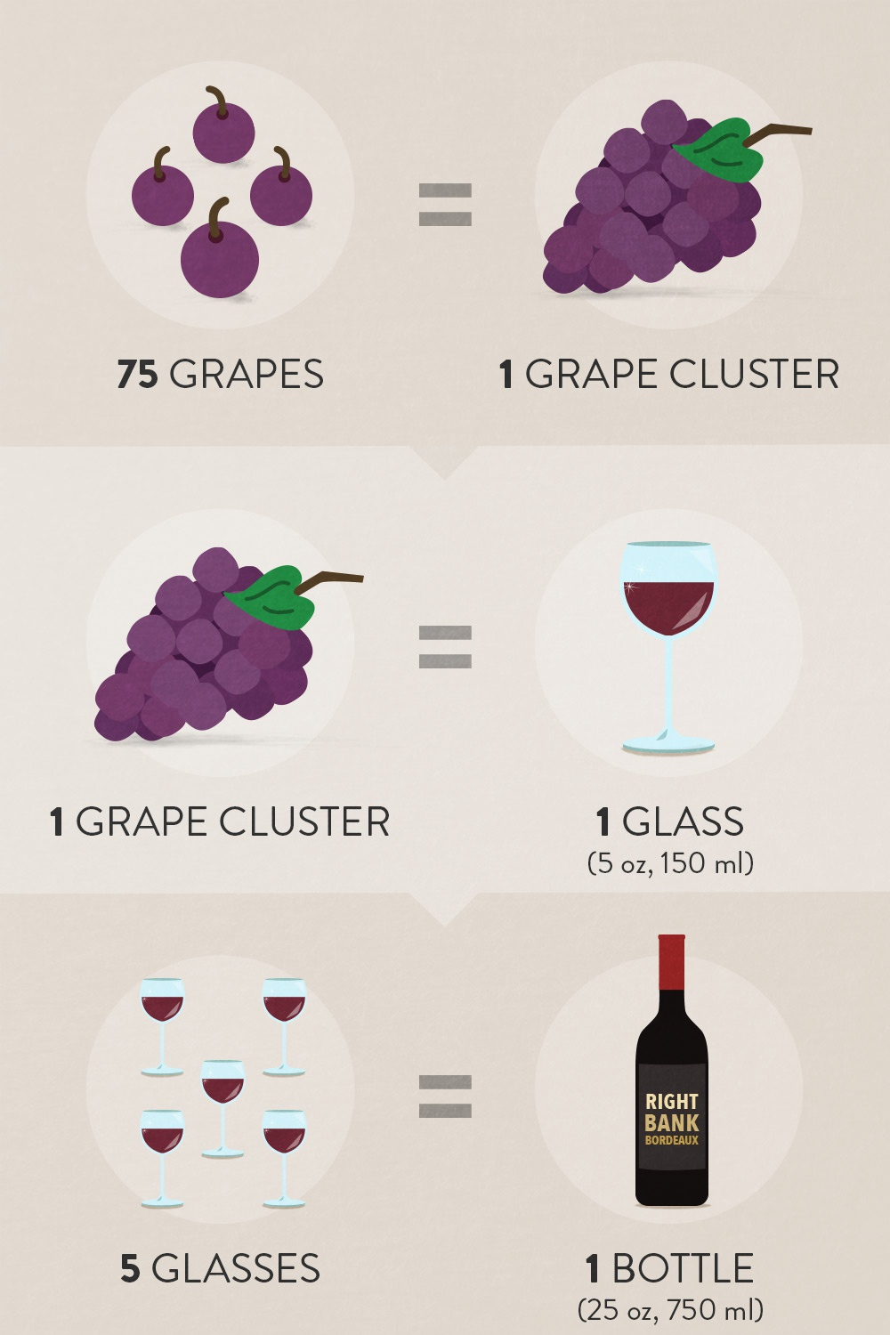 Wine Math How Many Grapes In A Glass Of