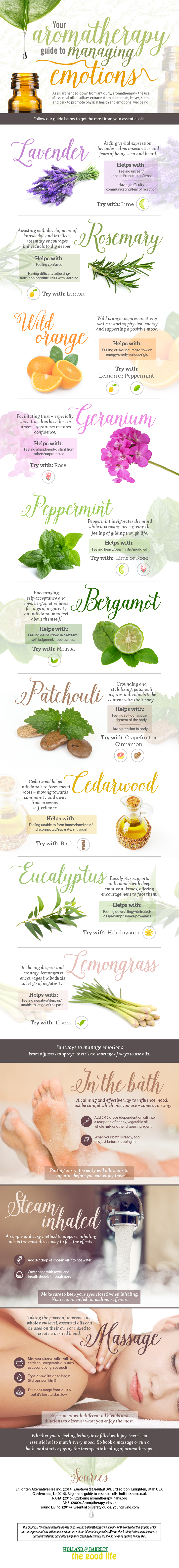 Your Aromatherapy Guide To Managing Emotions.Jpg