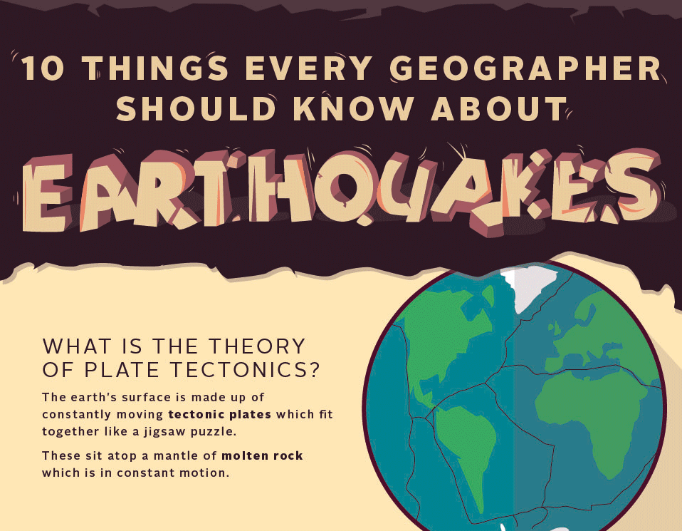 geography infographic