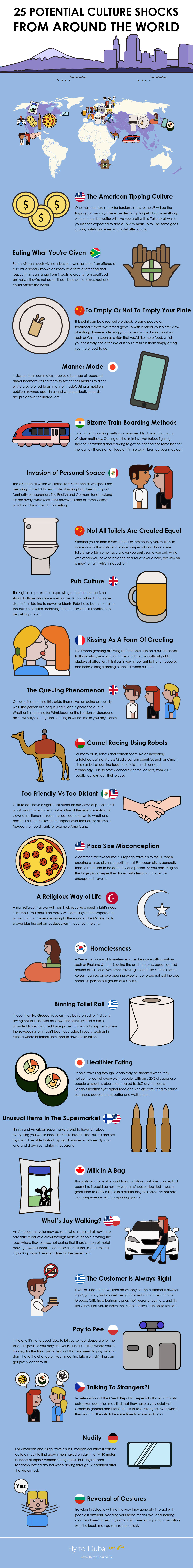 culture infographic