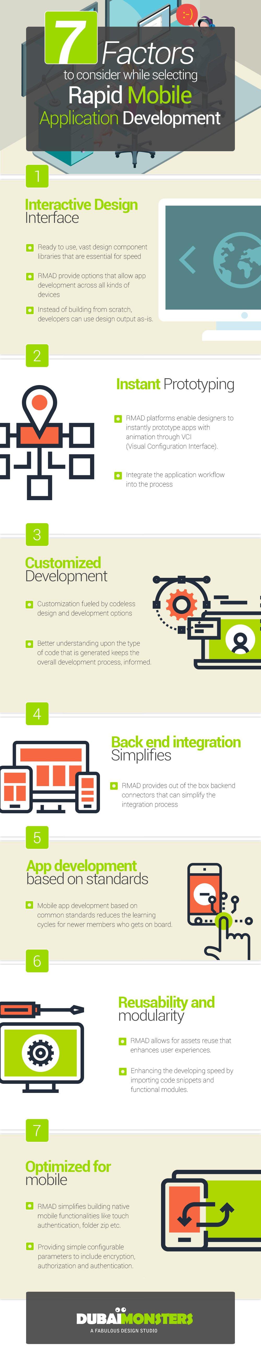 app development infographic