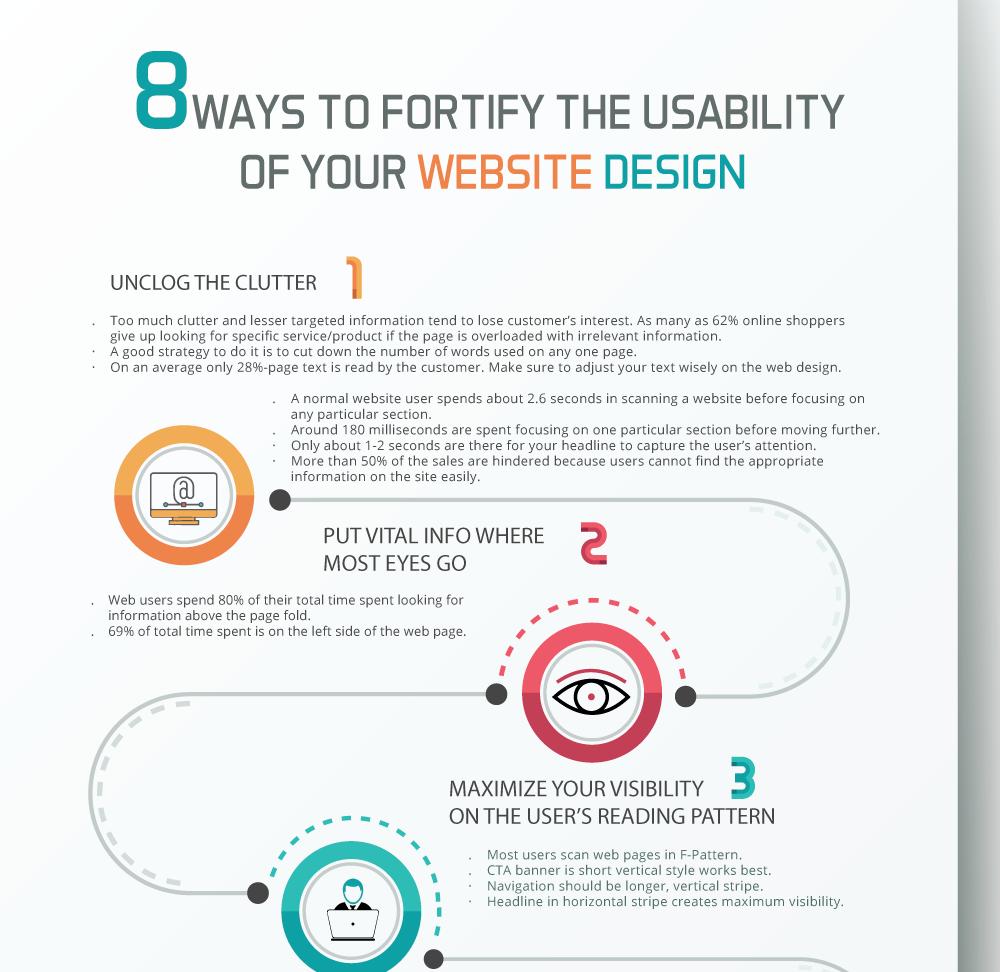 design infographic