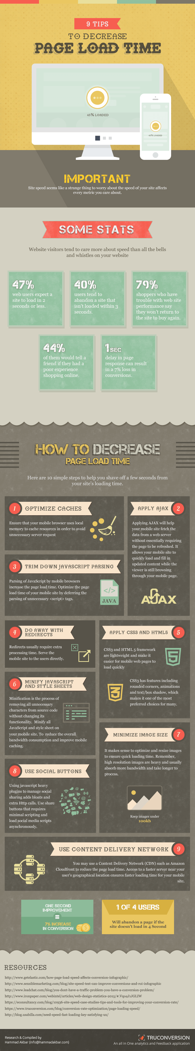9 Tips To Decrease Page Load Time
