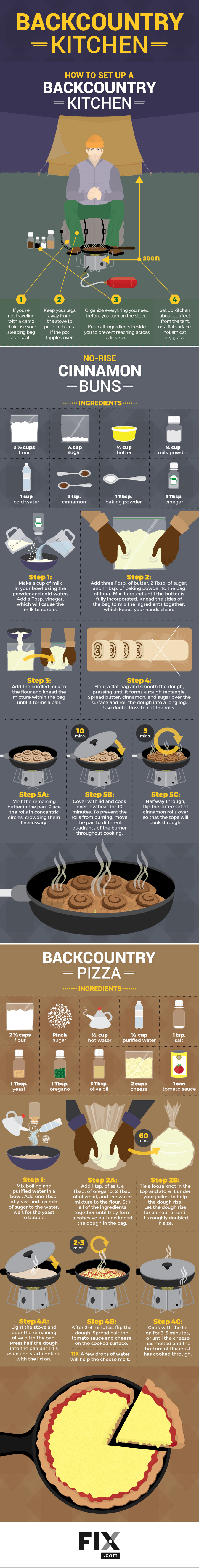cooking infographic
