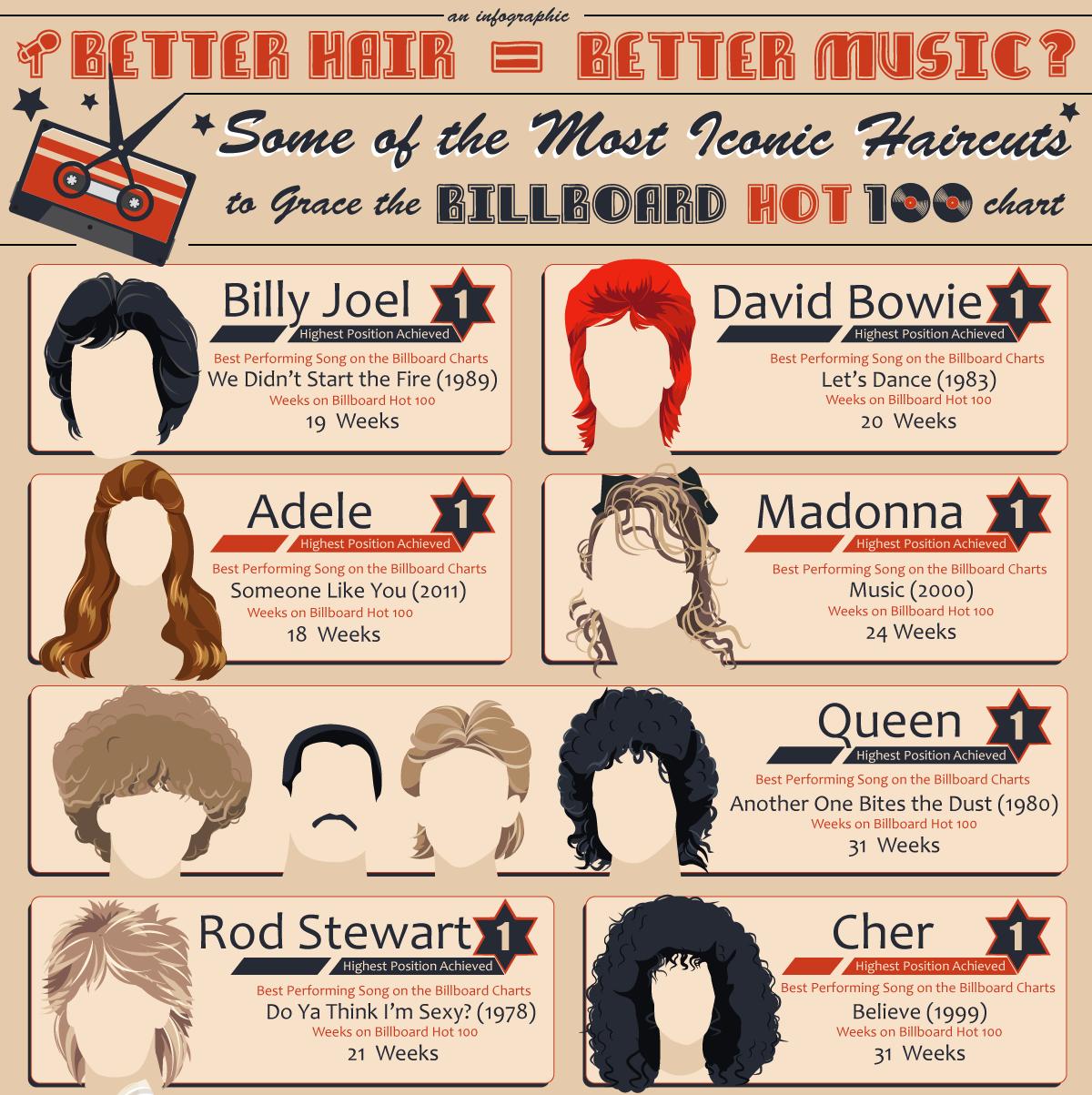 pop culture infographic