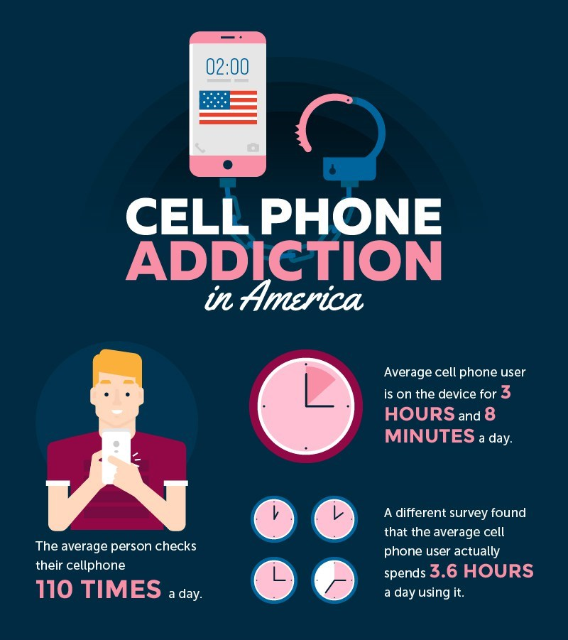 cell phone infographic