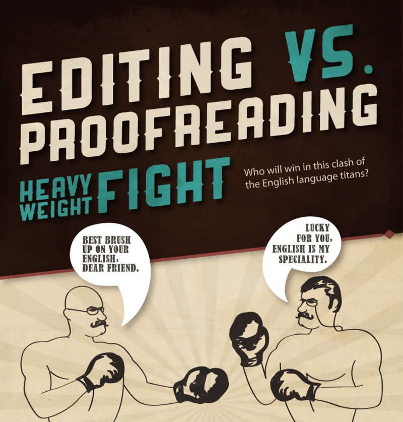English In Italian: Editing Vs Proofreading Infographic