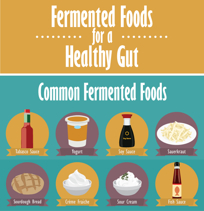 food infographic