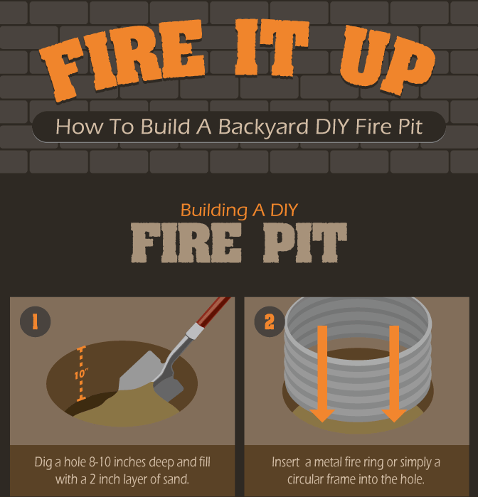 how to build an open fire