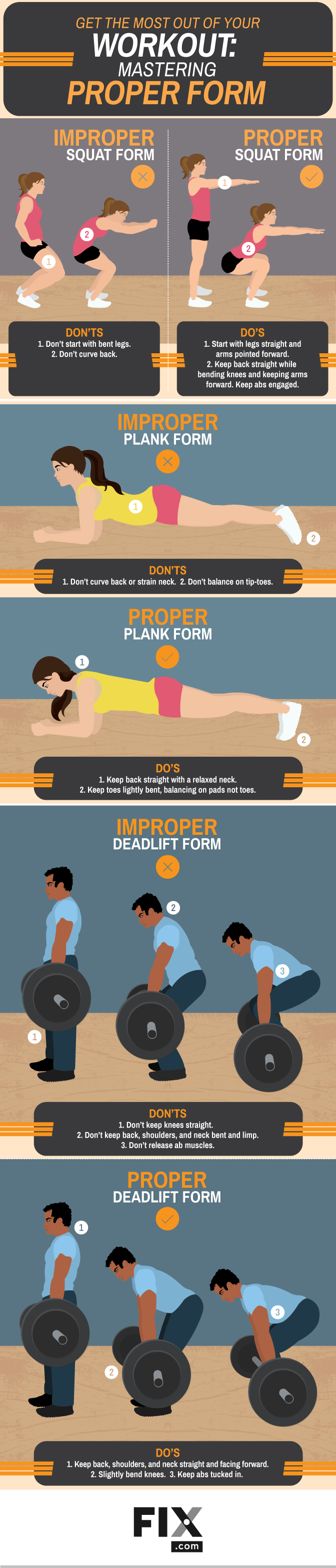 fitness infographic
