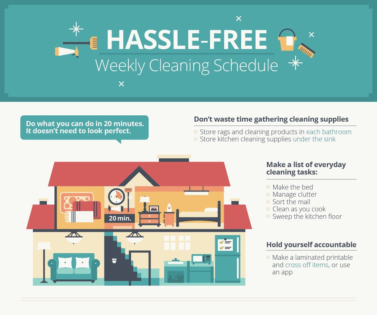 Hassle Free Weekly Cleaning Schedule - 1000+ Infographics, Posters ...