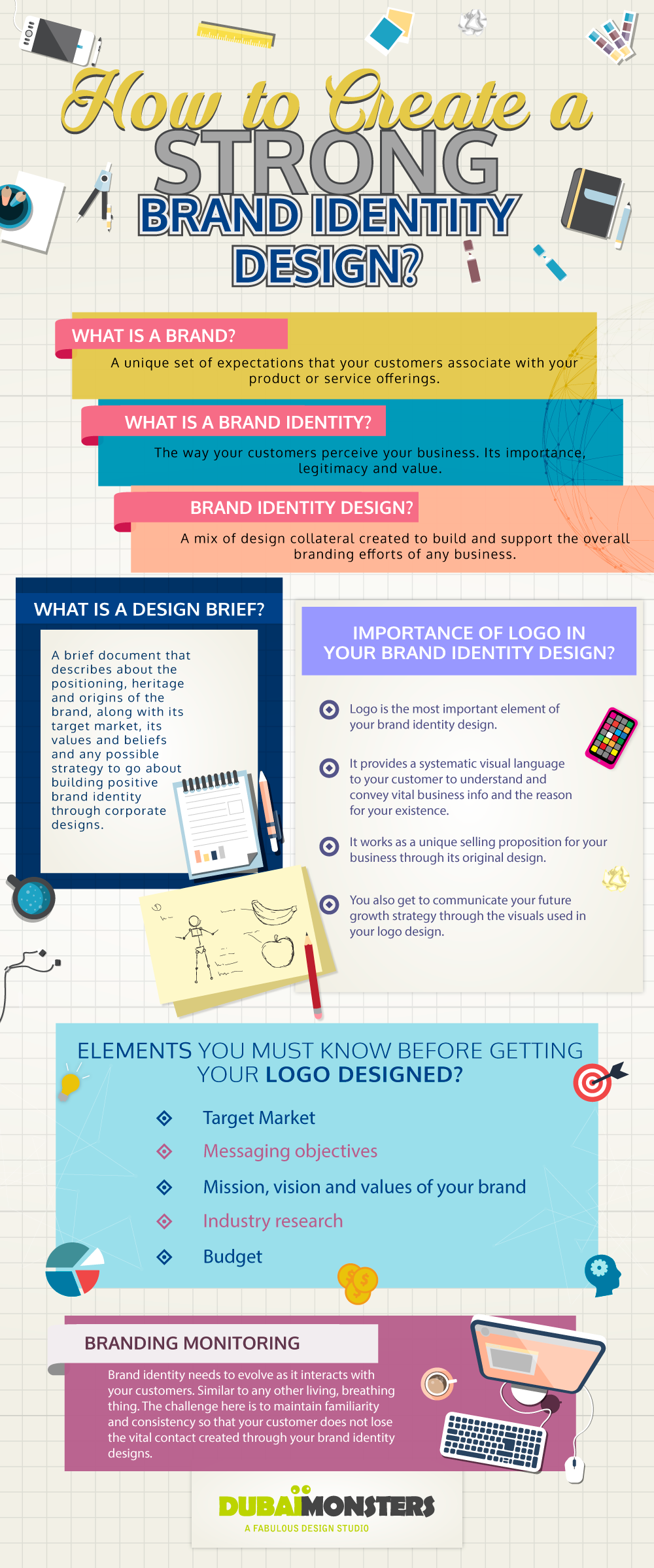 How To Create A Strong Brand Identity Design