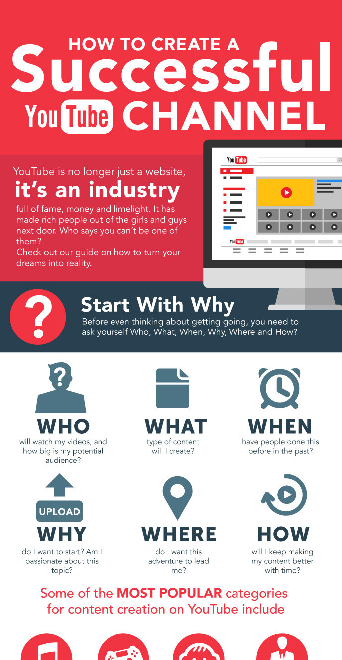 how-to-create-a-successful-youtube-channel-infographic