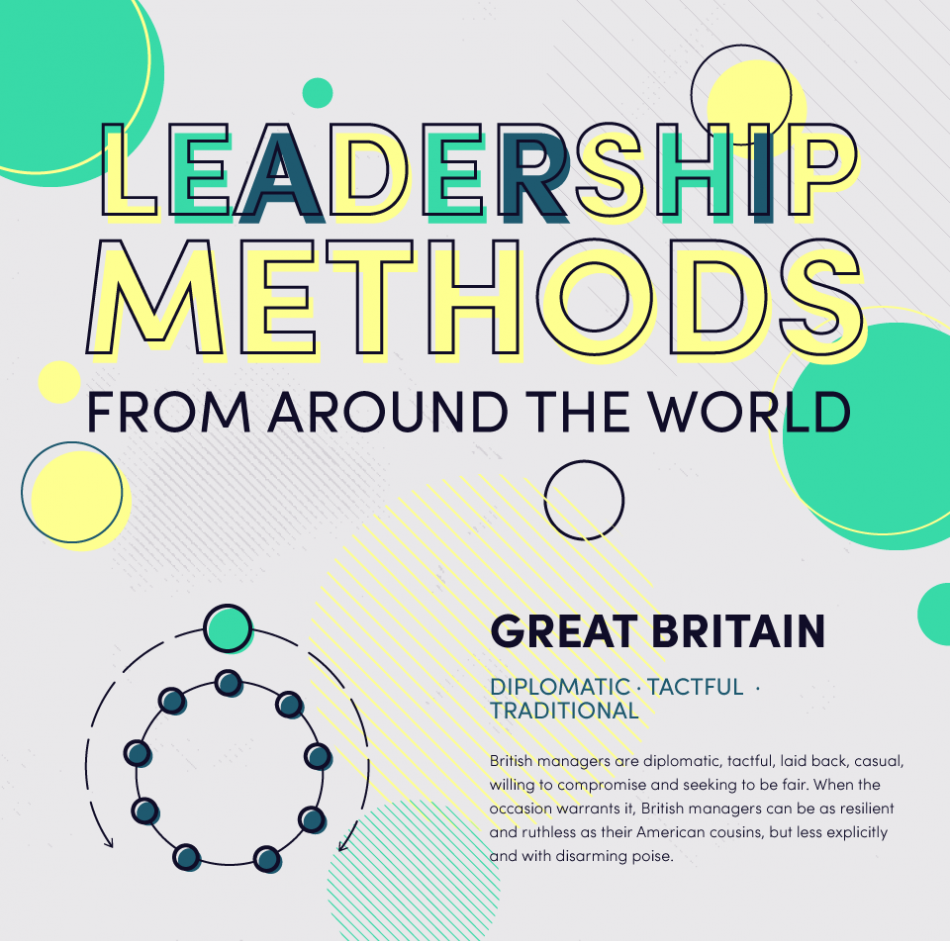 leadership infographic