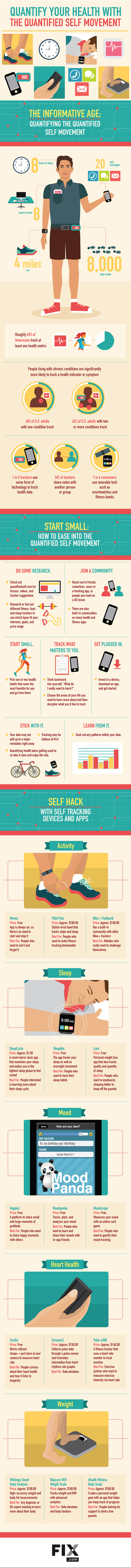 Quantify Your Health With The Quantified Self Movement