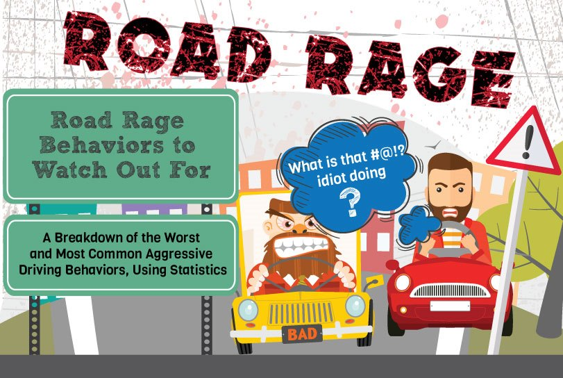 an analysis of the statistics of aggressive driving and road rages Road rage - risk and caution aggressive driving is defined as unsafe driving behavior in which an angry or impatient motorist intentionally kills, injures, or behaviors to avoid if you don't want to become a victim these are some of the most common behaviors that set off people, especially angry.
