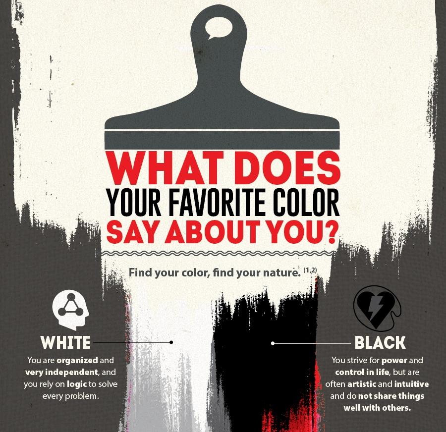 essay on favourite colour white