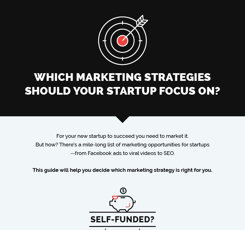 marketing infographic