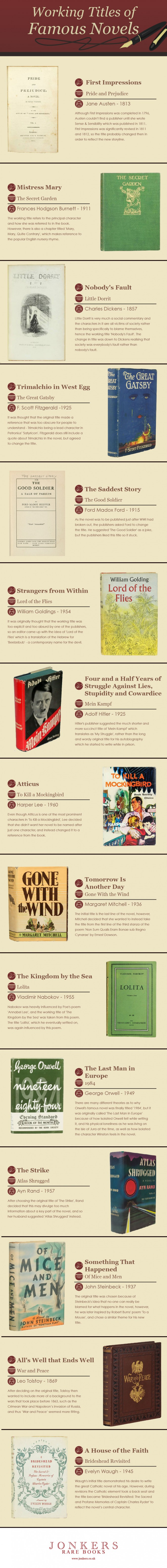 Working Titles Of Famous Novels