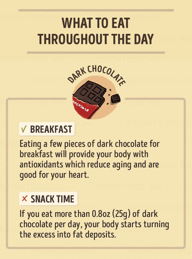 food amp drink infographics examples   1000 infographic