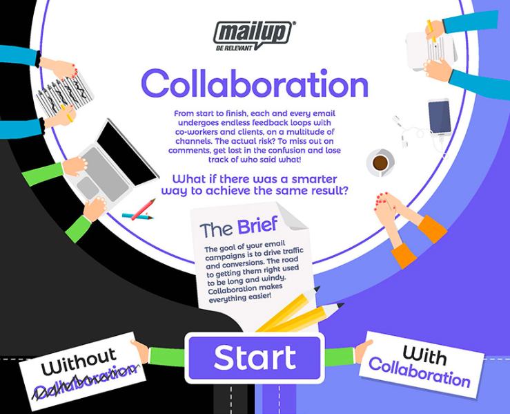 how to streamline teamwork with collaboration  infographic