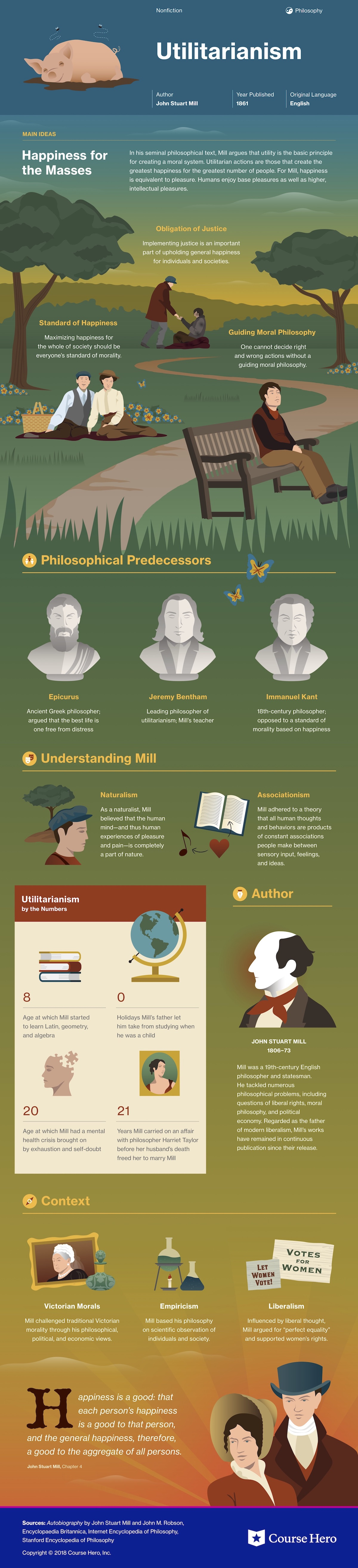 13 education infographic examples templates daily design
