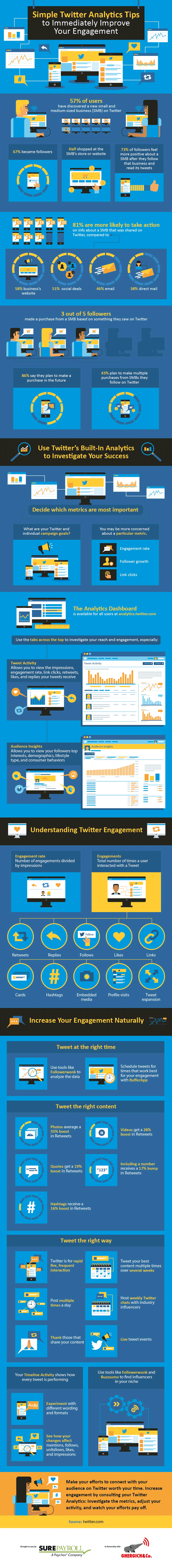 How To Make The Most Of Your Twitter Analytics Infographic Idea1