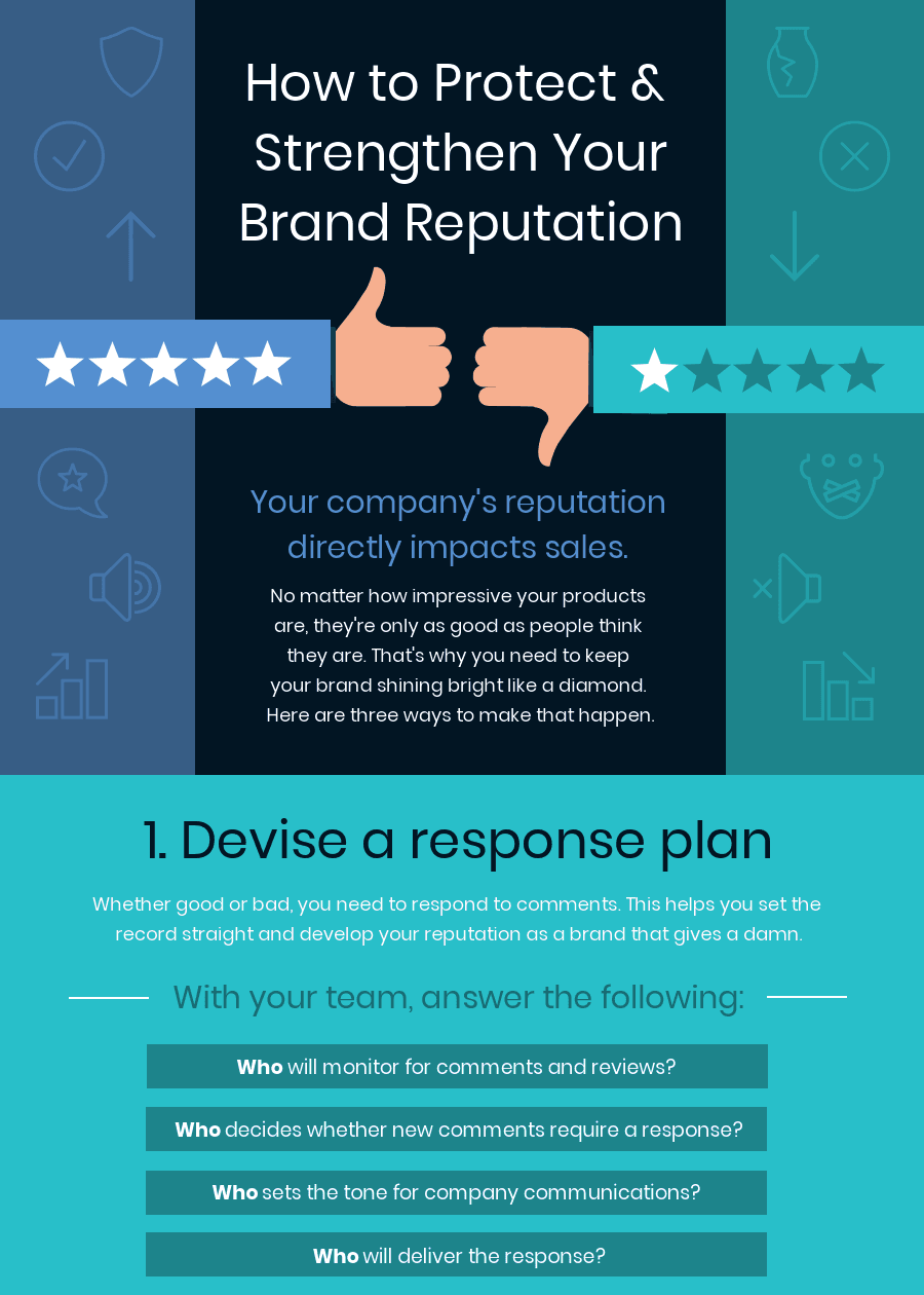 How To Strengthen Your Brand Reputation Marketing Infographic Idea1