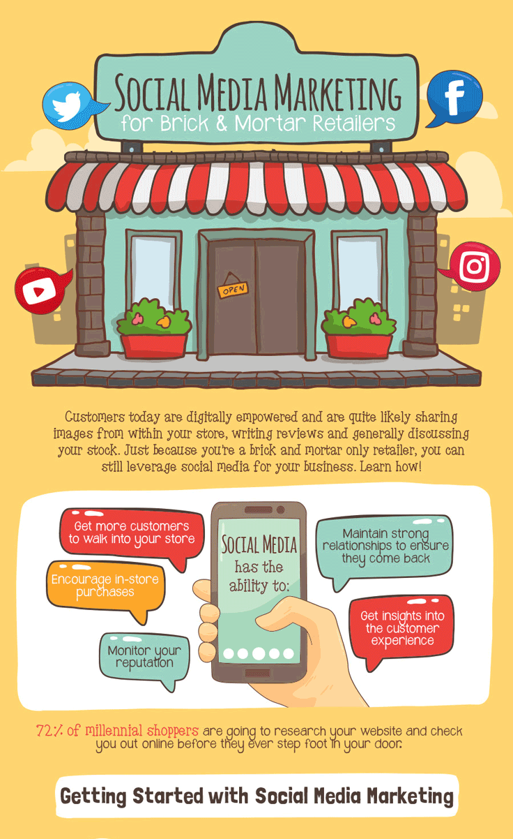How to Use Social Media for Retail Infographic Idea1