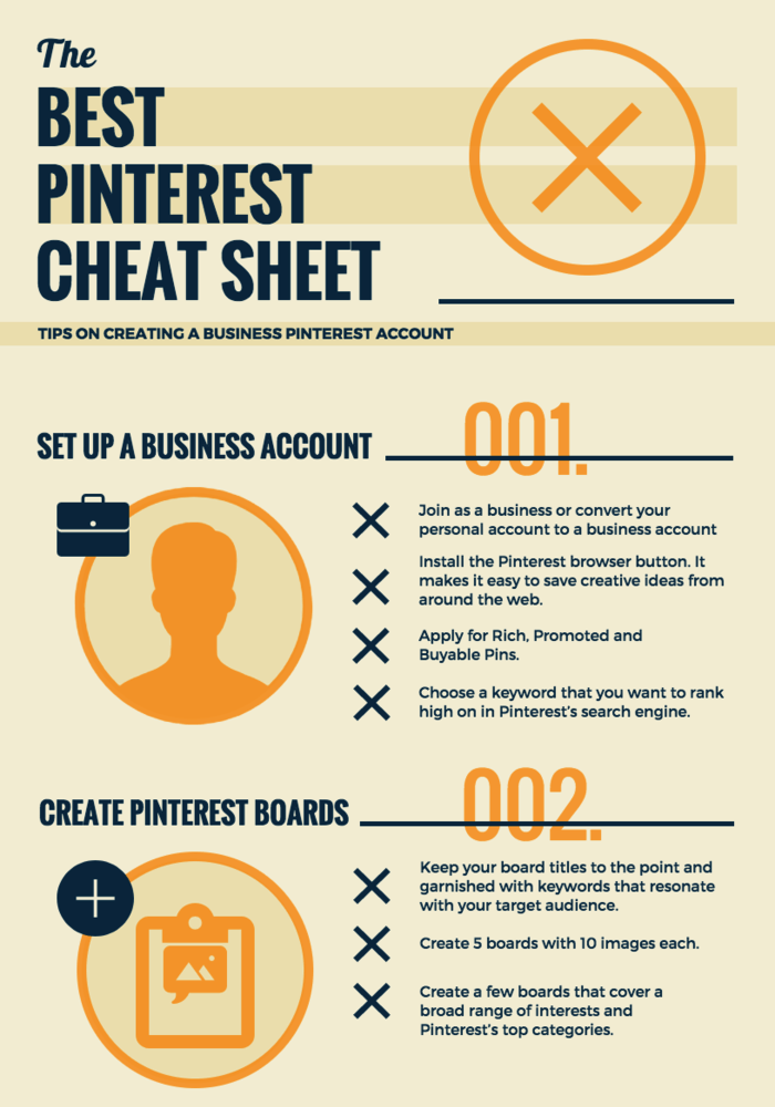 The Best Pinterest Cheat Sheet Infographic Idea1